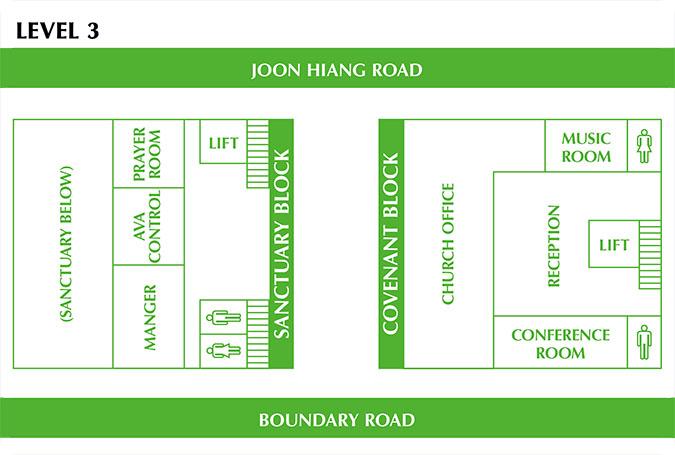 RoomDirectory